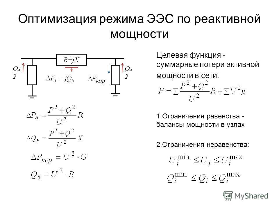 Оптимизация режима ЭЭС по реактивной мощности Целевая функция - суммарные потери активной мощности в сети: 1.Ограничения равенства - балансы мощности в узлах 2.Ограничения неравенства: R+jX Qз2Qз2 Qз2Qз2
