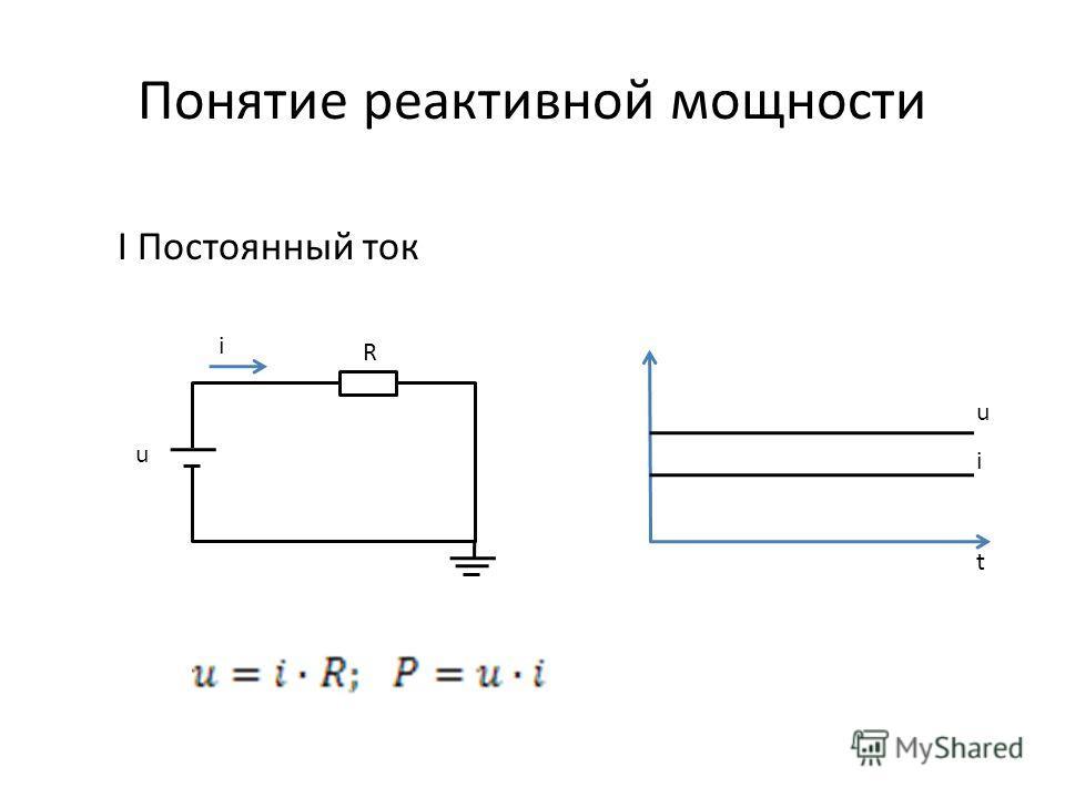 Понятие реактивной мощности I Постоянный ток R u i u i t