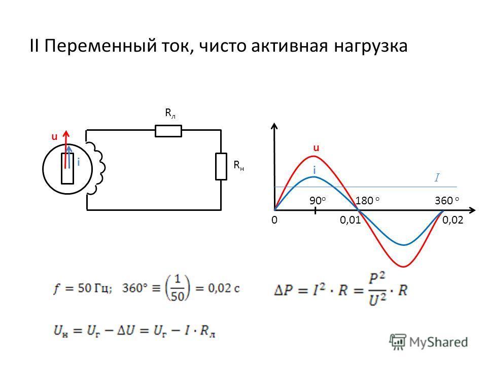 II Переменный ток, чисто активная нагрузка RнRн u i RлRл i u 00,010,02 180 o 360 o 90 o I