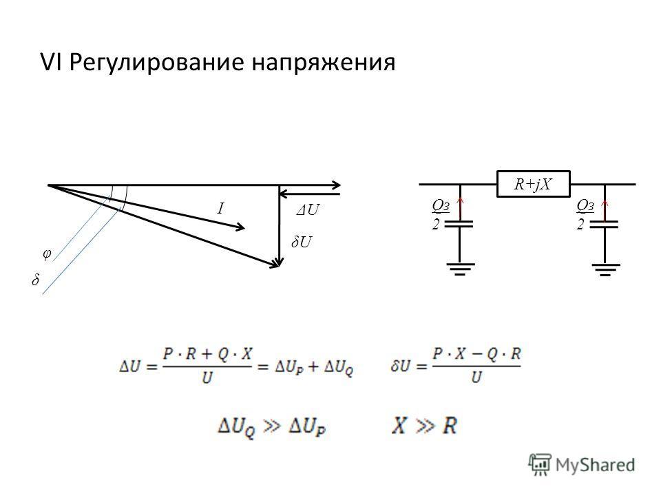 VI Регулирование напряжения φ δ I ΔUΔU δUδU R+jX Qз2Qз2 Qз2Qз2