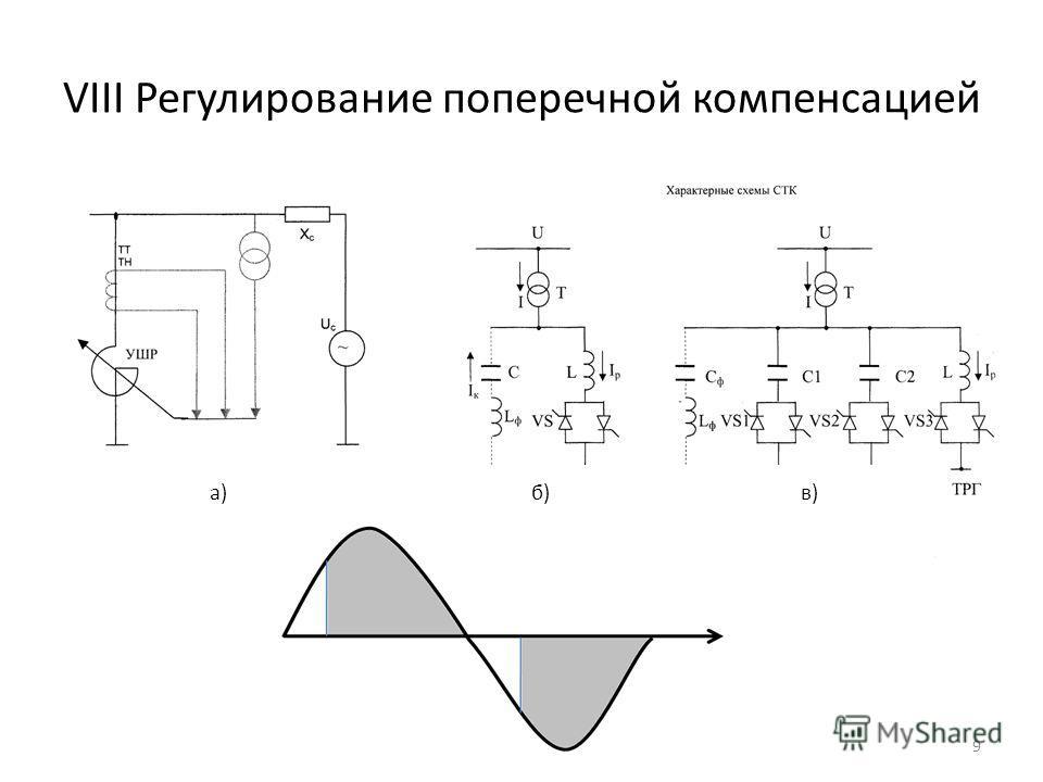 9 VIII Регулирование поперечной компенсацией а)б)в)