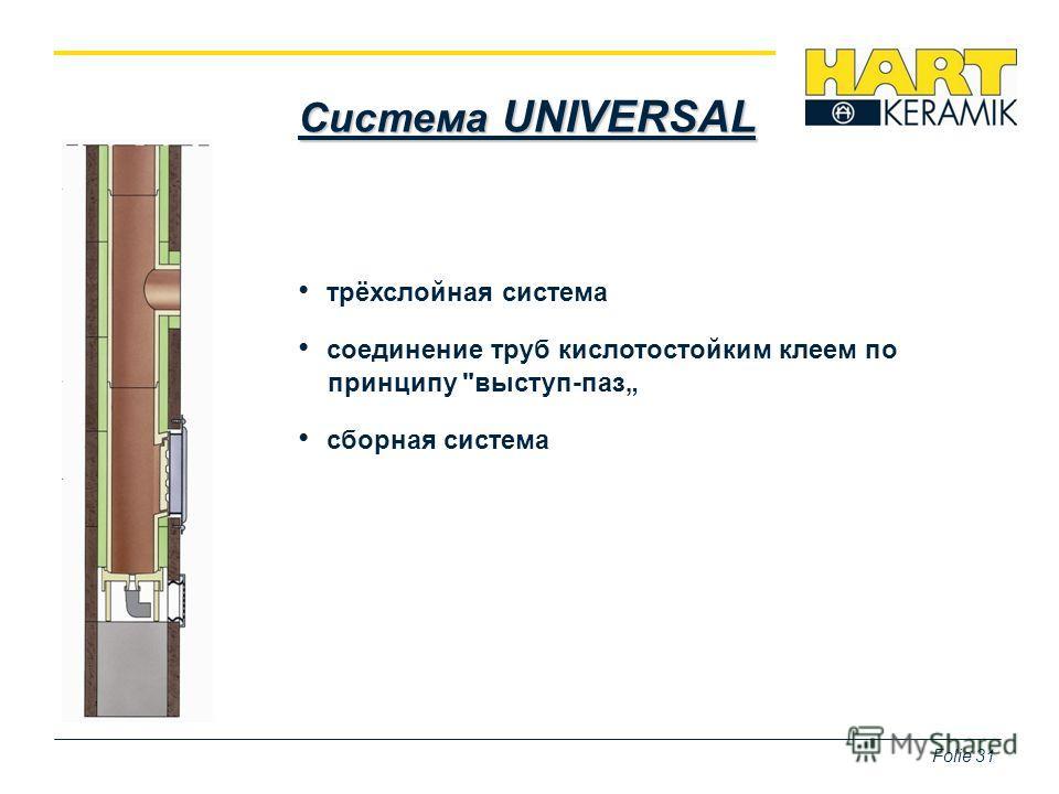 Система UNIVERSAL трёхслойная система соединение труб кислотостойким клеем по принципу выступ-паз сборная система Folie 31