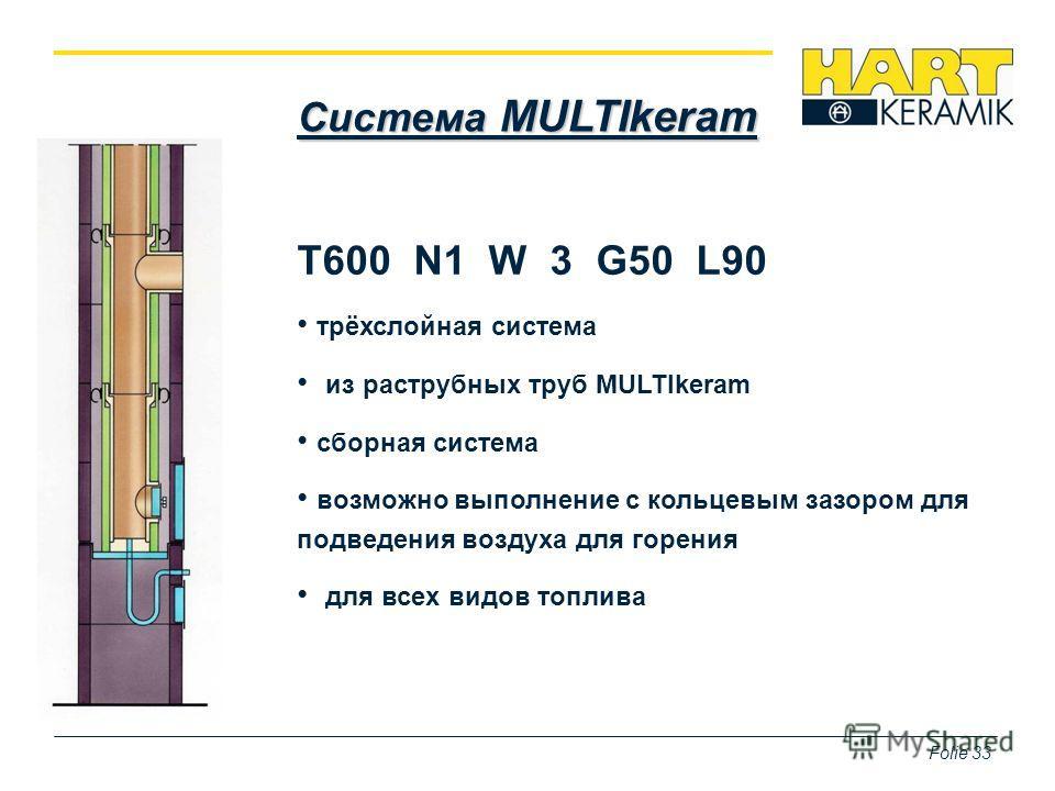 Система MULTIkeram T600 N1 W 3 G50 L90 трёхслойная система из раструбных труб MULTIkeram сборная система возможно выполнение с кольцевым зазором для подведения воздуха для горения для всех видов топлива Folie 33