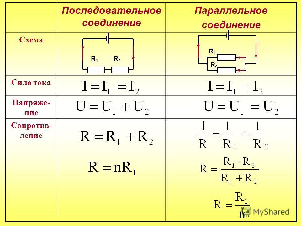 соединение Схема Сила тока