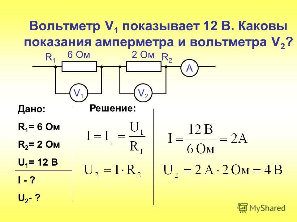 Вольтметр V 1 показывает 12 В. Каковы показания амперметра и вольтметра V 2 ? V1V1 V2V2 А 6 Ом2 Ом R1R1 R2R2 Дано: R 1 = 6 Ом R 2 = 2 Ом U 1 = 12 В I - ? U 2 - ? Решение: