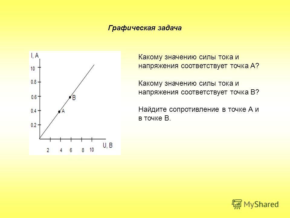 Графическая задача Какому значению силы тока и напряжения соответствует точка А? Какому значению силы тока и напряжения соответствует точка В? Найдите сопротивление в точке А и в точке В.