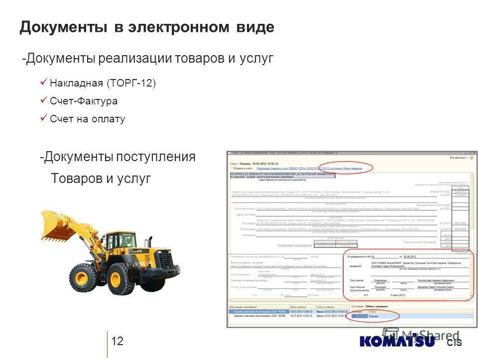 CIS 12 Документы в электронном виде -Документы реализации товаров и услуг Накладная (ТОРГ-12) Счет-Фактура Счет на оплату -Документы поступления Товаров и услуг