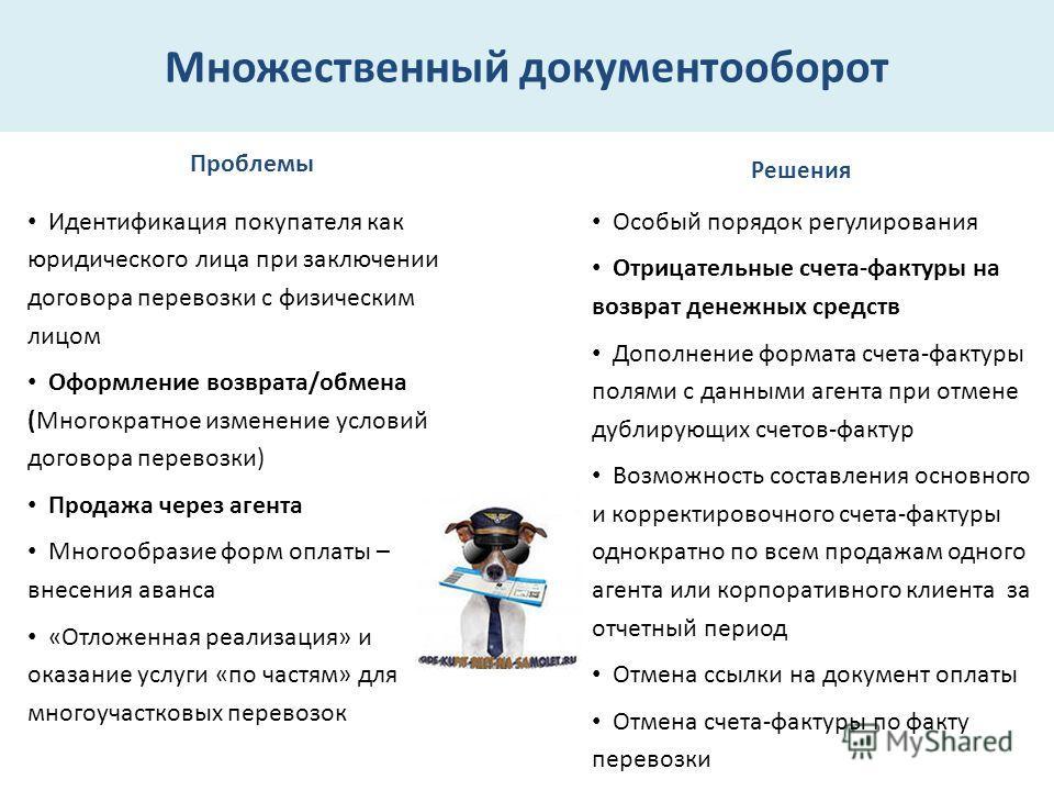 Множественный документооборот Проблемы Идентификация покупателя как юридического лица при заключении договора перевозки с физическим лицом Оформление возврата/обмена (Многократное изменение условий договора перевозки) Продажа через агента Многообрази