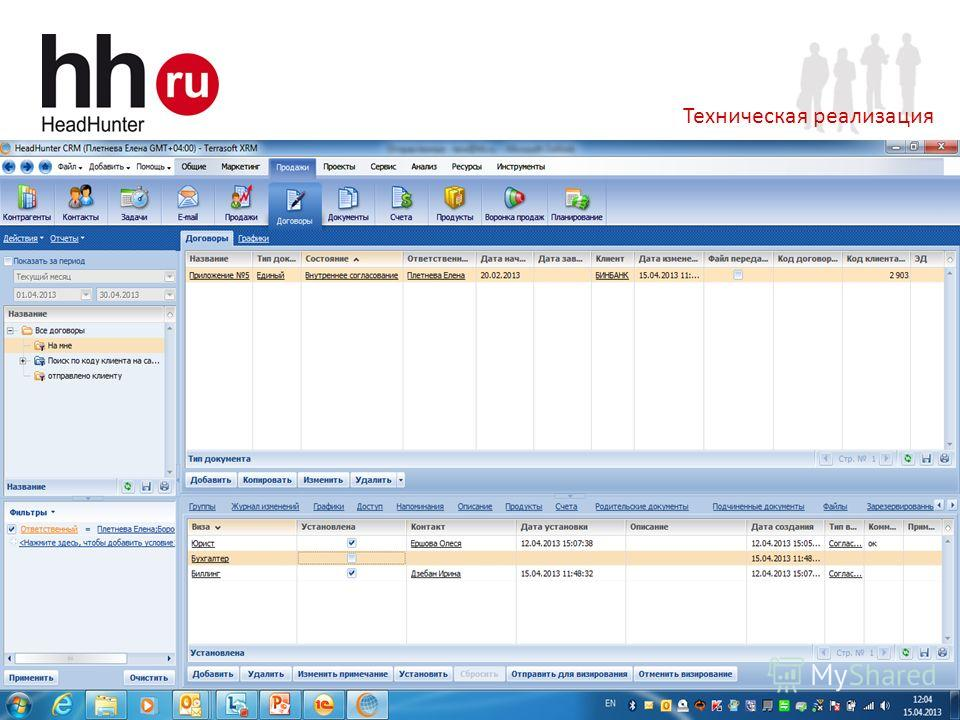 www.hh.ru Online Hiring Services 15 Техническая реализация
