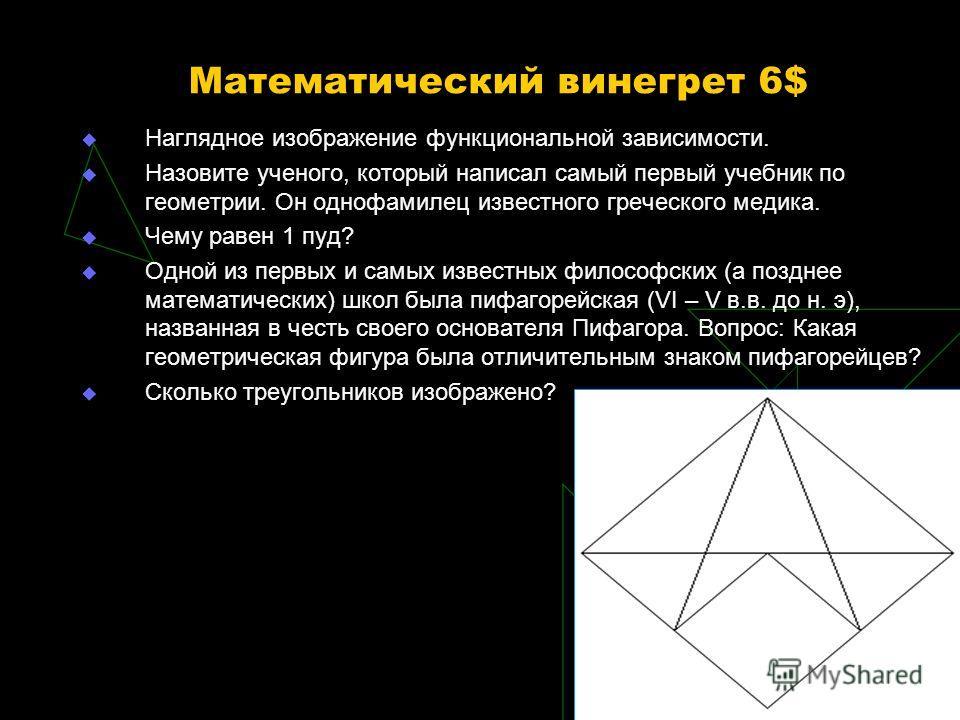 Математический винегрет 6$ Наглядное изображение функциональной зависимости. Назовите ученого, который написал самый первый учебник по геометрии. Он однофамилец известного греческого медика. Чему равен 1 пуд? Одной из первых и самых известных философ