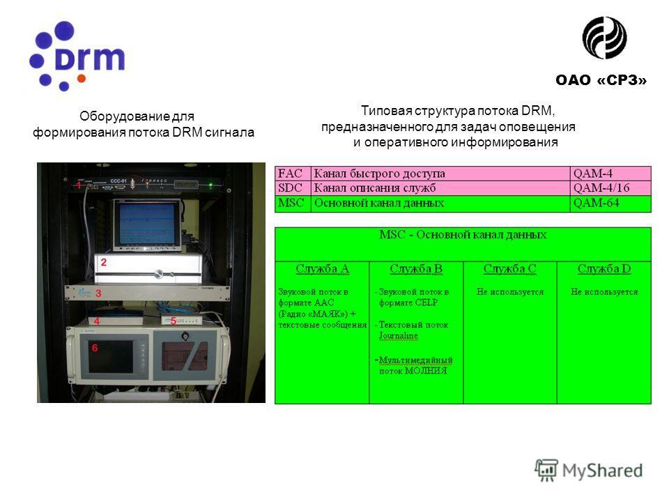 ОАО «СРЗ» Оборудование для формирования потока DRM сигнала Типовая структура потока DRM, предназначенного для задач оповещения и оперативного информирования