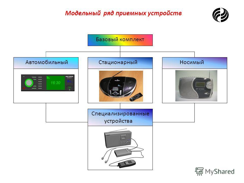 Модельный ряд приемных устройств Базовый комплект Стационарный Автомобильный Носимый Специализированные устройства