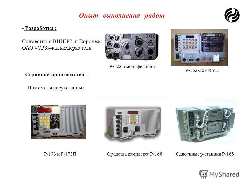 Структура для разработки КД и ТД на радиоаппаратуру