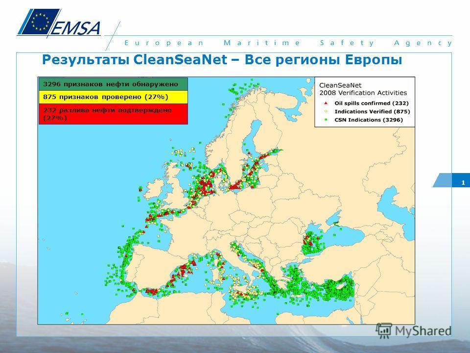 Результаты CleanSeaNet – Все регионы Европы 3296 признаков нефти обнаружено 875 признаков проверено (27%) 232 разлива нефти подтверждено (27%) 1