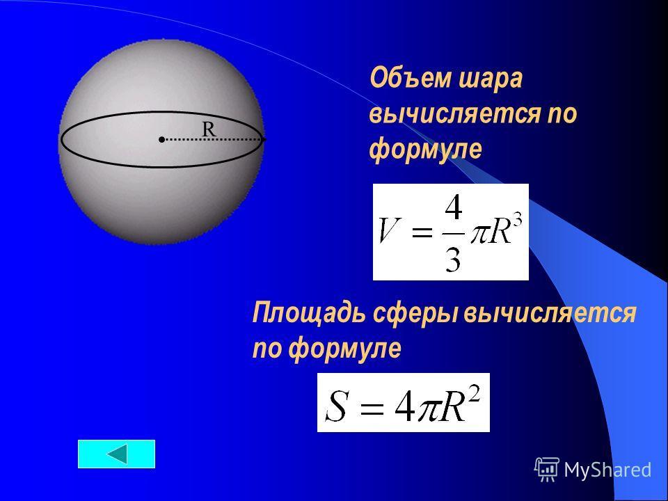 Объем конуса равен одной трети произведения основания на высоту Площадь всей поверхности конуса равна сумме площади основания и боковой поверхности. H R