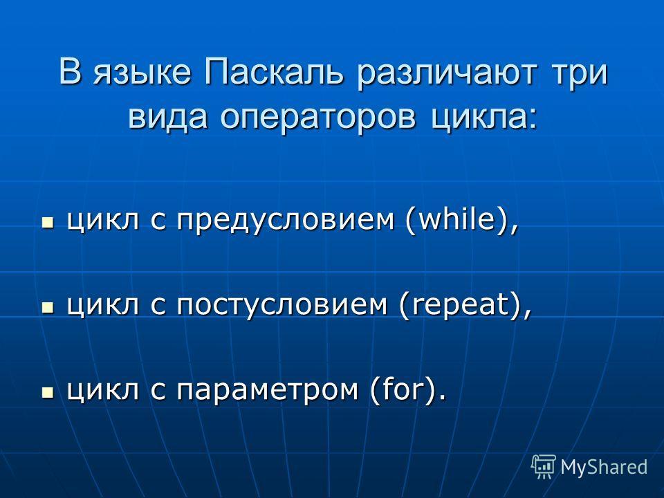 В языке Паскаль различают три вида операторов цикла: цикл с предусловием (while), цикл с предусловием (while), цикл с постусловием (repeat), цикл с постусловием (repeat), цикл с параметром (for). цикл с параметром (for).