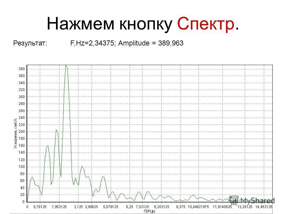 Нажмем кнопку Спектр. Результат:F,Hz=2,34375; Amplitude = 389,963