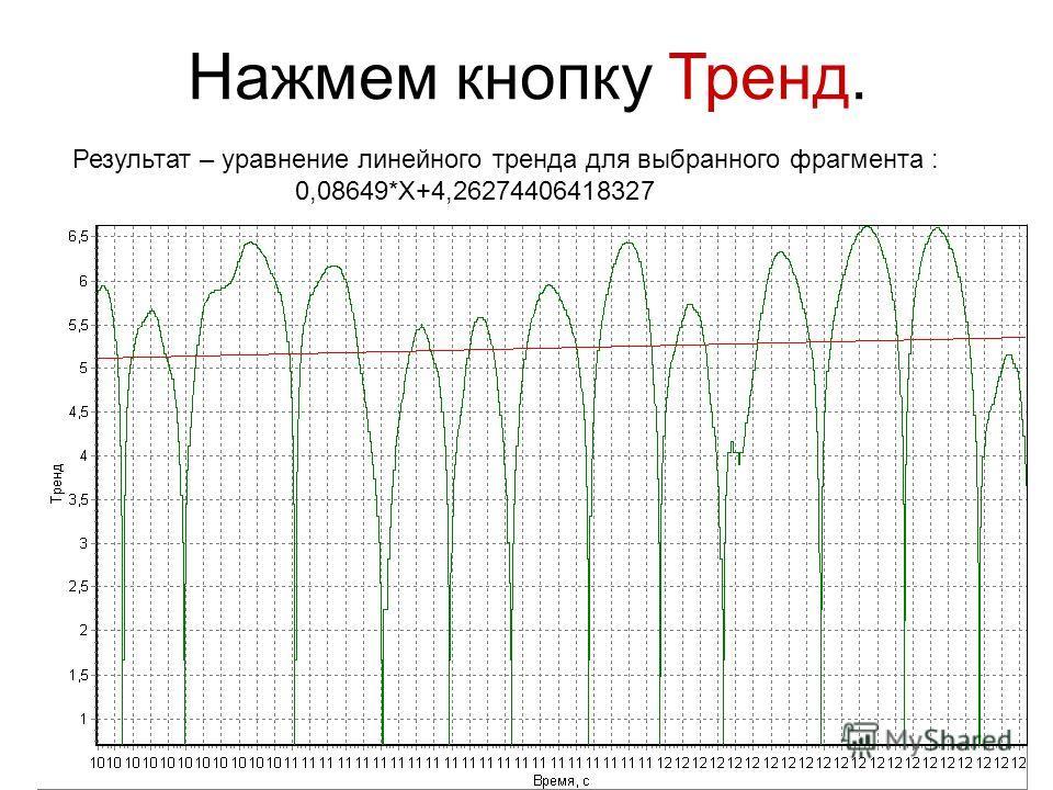 Нажмем кнопку Тренд. Результат – уравнение линейного тренда для выбранного фрагмента : 0,08649*Х+4,26274406418327