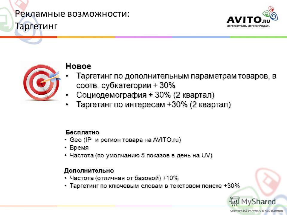 14 Рекламные возможности: ТаргетингНовое Таргетинг по дополнительным параметрам товаров, в соотв. субкатегории + 30%Таргетинг по дополнительным параметрам товаров, в соотв. субкатегории + 30% Социодемография + 30% (2 квартал)Социодемография + 30% (2