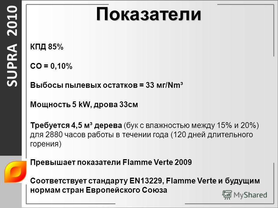 SUPRA 2010 КПД 85% CO = 0,10% Выбосы пылевых остатков = 33 мг/Nm³ Мощность 5 kW, дрова 33см Требуется 4,5 м³ дерева (бук с влажностью между 15% и 20%) для 2880 часов работы в течении года (120 дней длительного горения) Превышает показатели Flamme Ver