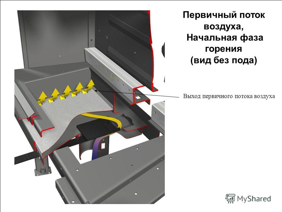 SUPRA 2010 Первичный поток воздуха, Начальная фаза горения (вид без пода) Выход первичного потока воздуха