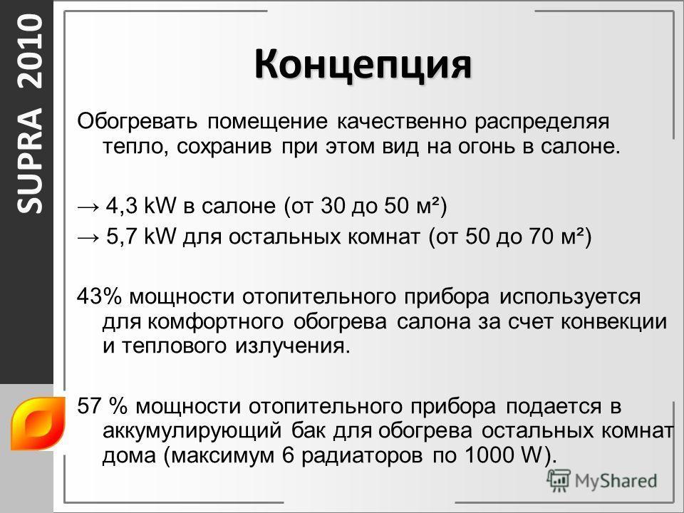 SUPRA 2010 Обогревать помещение качественно распределяя тепло, сохранив при этом вид на огонь в салоне. 4,3 kW в салоне (от 30 до 50 м²) 5,7 kW для остальных комнат (от 50 до 70 м²) 43% мощности отопительного прибора используется для комфортного обог