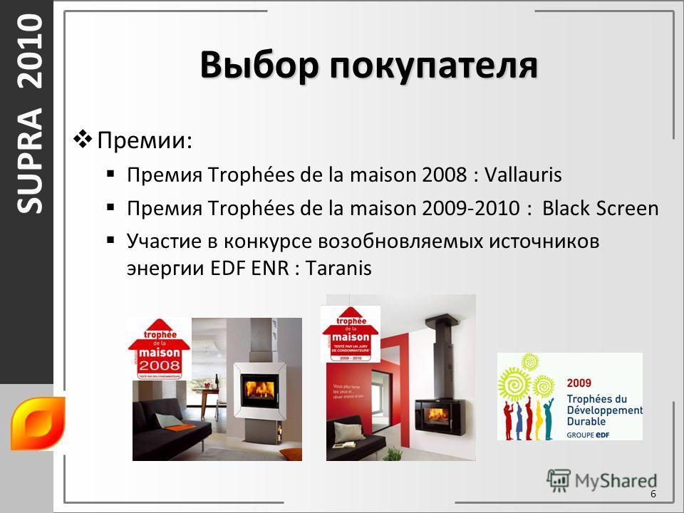 SUPRA 2010 Выбор покупателя Премии: Премия Trophées de la maison 2008 : Vallauris Премия Trophées de la maison 2009-2010 : Black Screen Участие в конкурсе возобновляемых источников энергии EDF ENR : Taranis 6