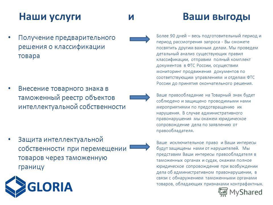 Наши услугииВаши выгоды Получение предварительного решения о классификации товара Внесение товарного знака в таможенный реестр объектов интеллектуальной собственности Защита интеллектуальной собственности при перемещении товаров через таможенную гран