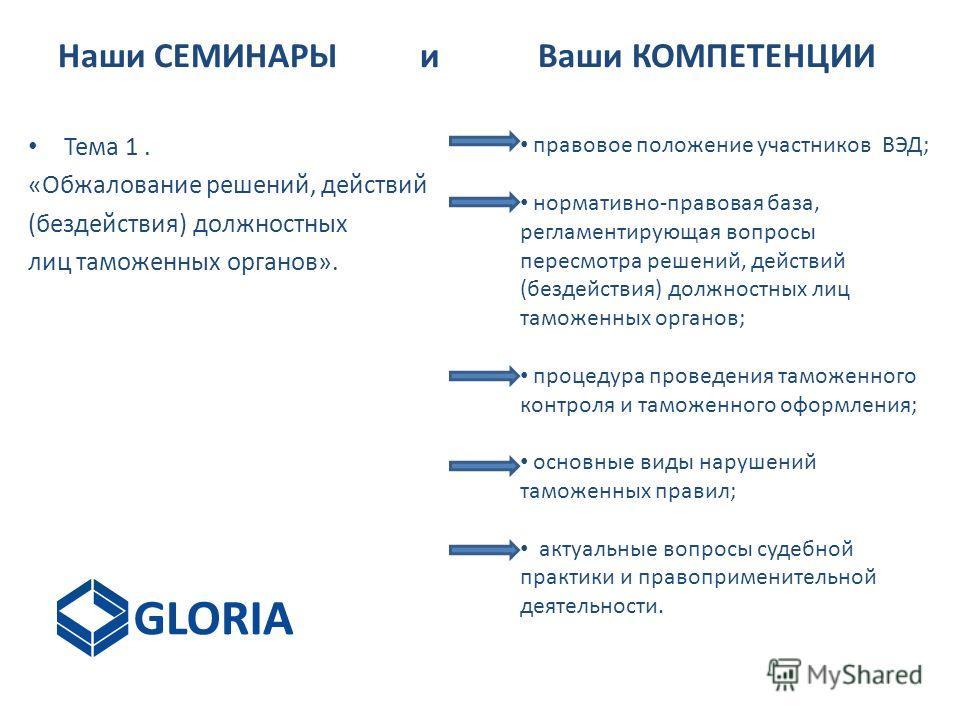 Наши СЕМИНАРЫ иВаши КОМПЕТЕНЦИИ Тема 1. «Обжалование решений, действий (бездействия) должностных лиц таможенных органов». правовое положение участников ВЭД; нормативно-правовая база, регламентирующая вопросы пересмотра решений, действий (бездействия)