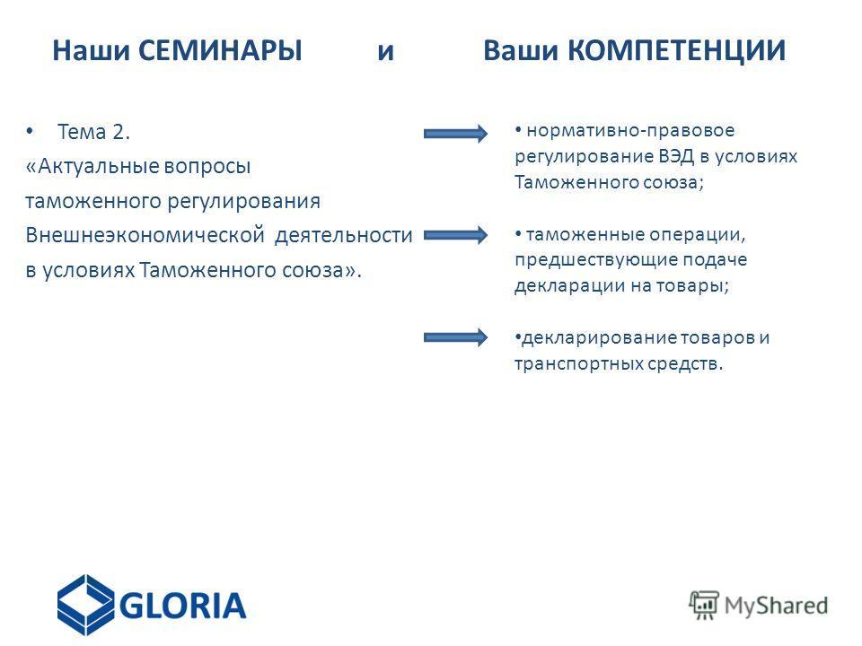 Наши СЕМИНАРЫ иВаши КОМПЕТЕНЦИИ Тема 2. «Актуальные вопросы таможенного регулирования Внешнеэкономической деятельности в условиях Таможенного союза». нормативно-правовое регулирование ВЭД в условиях Таможенного союза; таможенные операции, предшествую