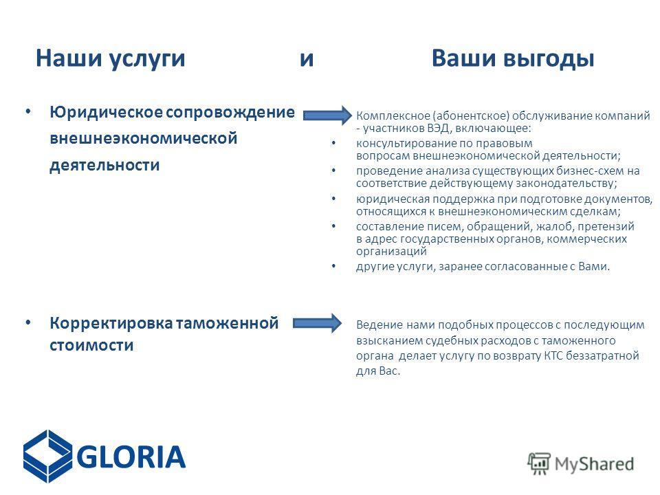 Наши услугииВаши выгоды Юридическое сопровождение внешнеэкономической деятельности Корректировка таможенной стоимости Комплексное (абонентское) обслуживание компаний - участников ВЭД, включающее: консультирование по правовым вопросам внешнеэкономичес