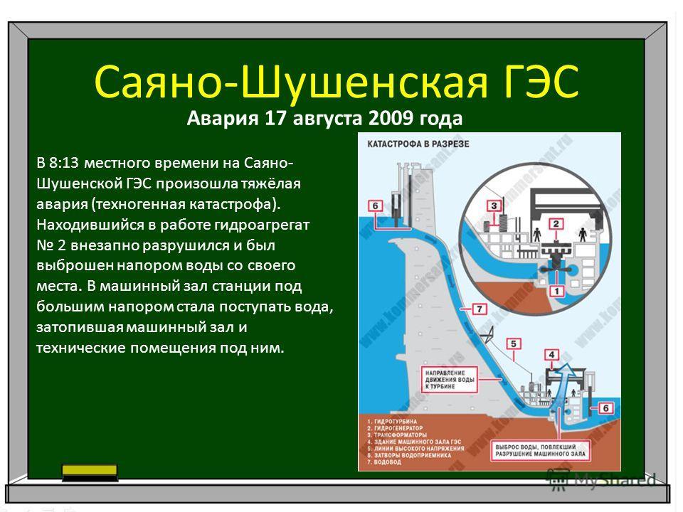 Саяно-Шушенская ГЭС Авария 17 августа 2009 года В 8:13 местного времени на Саяно- Шушенской ГЭС произошла тяжёлая авария (техногенная катастрофа). Находившийся в работе гидроагрегат 2 внезапно разрушился и был выброшен напором воды со своего места. В