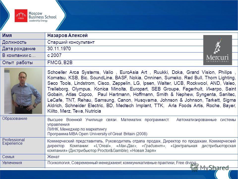 ИмяНазаров Алексей ДолжностьСтарший консультант Дата рождение30.11.1970 В компании с…с 2007 Опыт работыFMCG, B2B Schoeller Arca Systems, Valio, EuroAsia Art, Ruukki, Doka, Grand Vision, Philips, Komatsu, KSB, Bic, SoundLine, BASF, Nokia, Onninen, Sum