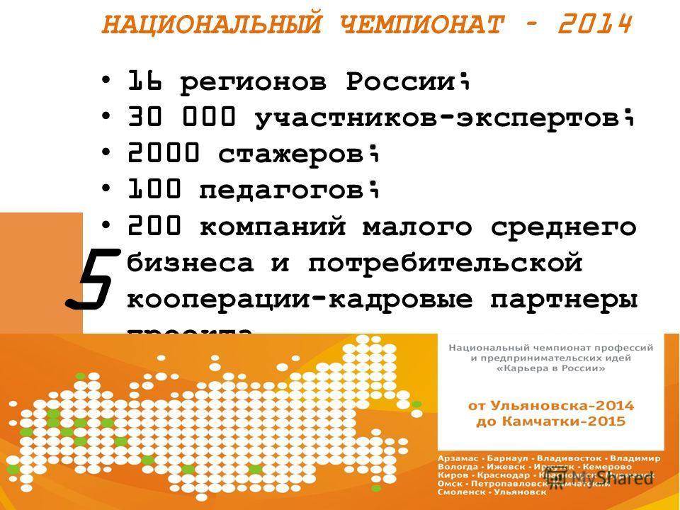 5 НАЦИОНАЛЬНЫЙ ЧЕМПИОНАТ – 2014 16 регионов России; 30 000 участников-экспертов; 2000 стажеров; 100 педагогов; 200 компаний малого среднего бизнеса и потребительской кооперации-кадровые партнеры проекта.