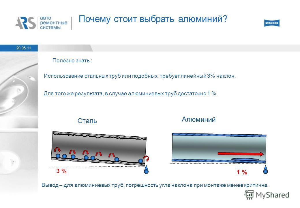 20.05.11 Почему стоит выбрать алюминий? 3 % Сталь 1 % Алюминий Полезно знать : Использование стальных труб или подобных, требует линейный 3% наклон. Для того же результата, в случае алюминиевых труб достаточно 1 %. Вывод – для алюминиевых труб, погре