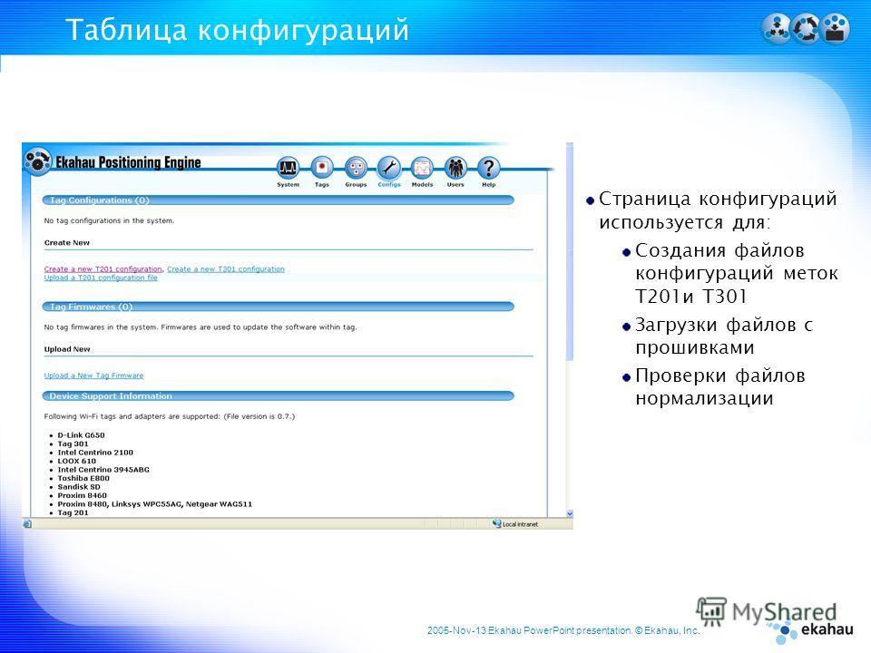 2005-Nov-13 Ekahau PowerPoint presentation. © Ekahau, Inc. Таблица конфигураций Страница конфигураций используется для: Создания файлов конфигураций меток T201и T301 Загрузки файлов с прошивками Проверки файлов нормализации