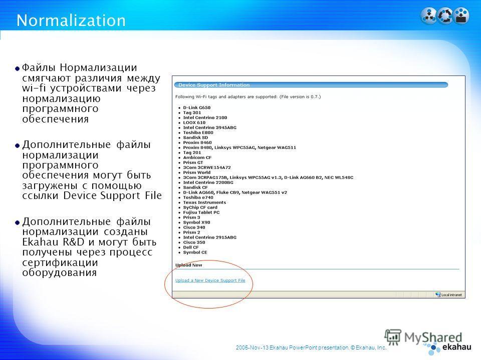 2005-Nov-13 Ekahau PowerPoint presentation. © Ekahau, Inc. Normalization Файлы Нормализации смягчают различия между wi-fi устройствами через нормализацию программного обеспечения Дополнительные файлы нормализации программного обеспечения могут быть з