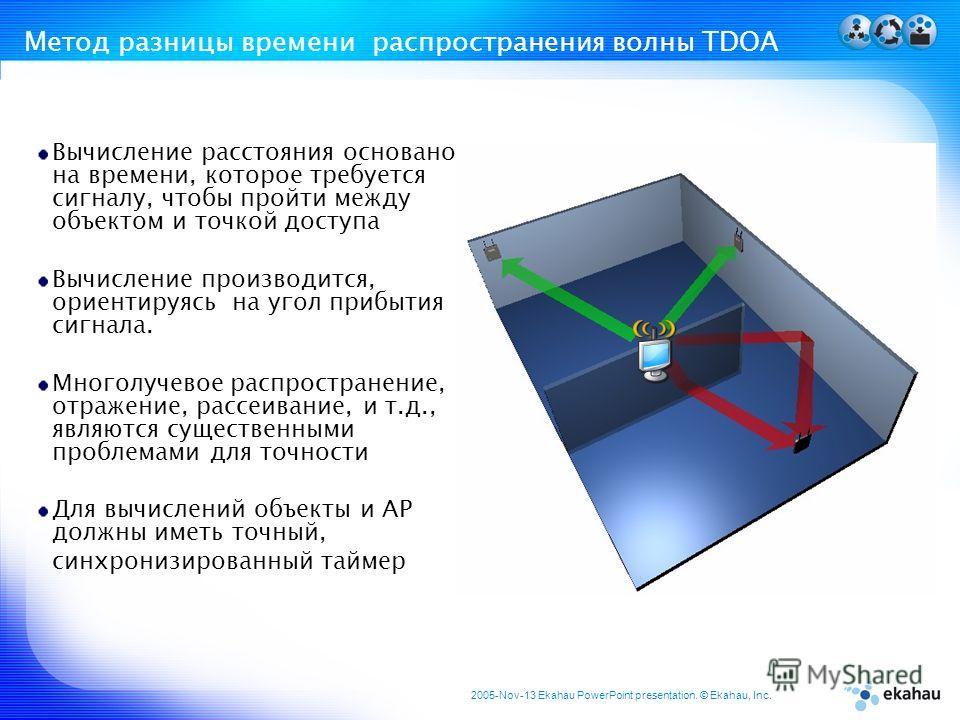 2005-Nov-13 Ekahau PowerPoint presentation. © Ekahau, Inc. Метод разницы времени распространения волны TDOA Вычисление расстояния основано на времени, которое требуется сигналу, чтобы пройти между объектом и точкой доступа Вычисление производится, ор