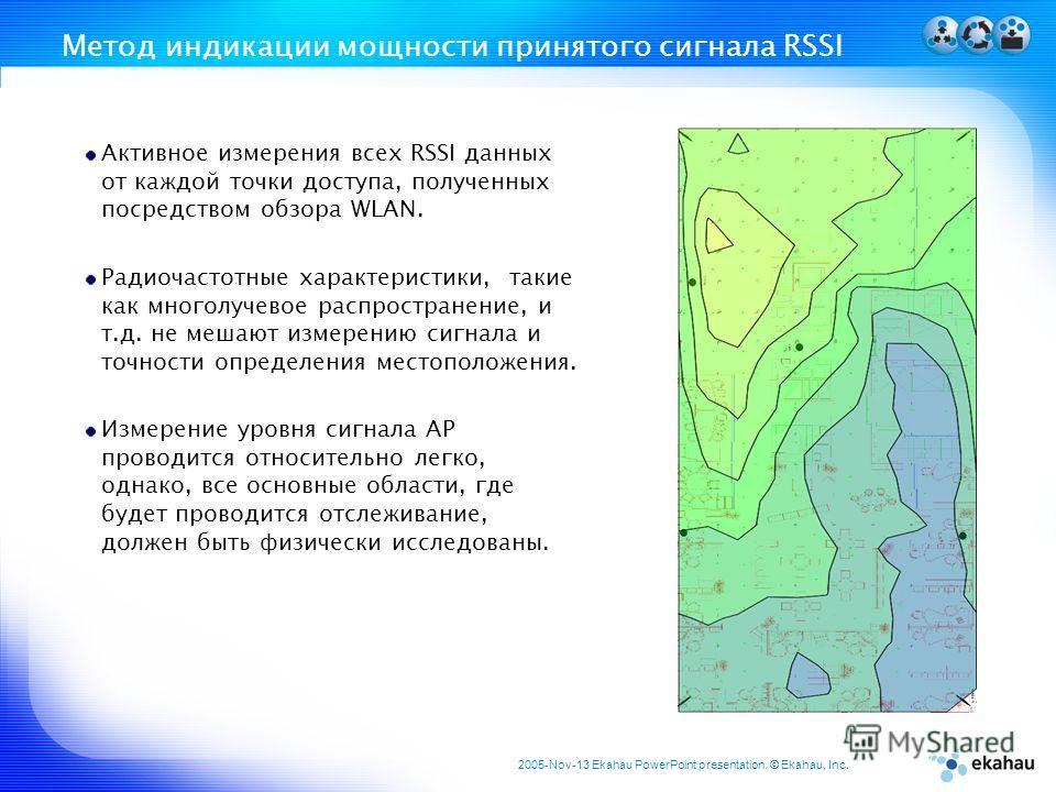 2005-Nov-13 Ekahau PowerPoint presentation. © Ekahau, Inc. Метод индикации мощности принятого сигнала RSSI Активное измерения всех RSSI данных от каждой точки доступа, полученных посредством обзора WLAN. Радиочастотные характеристики, такие как много