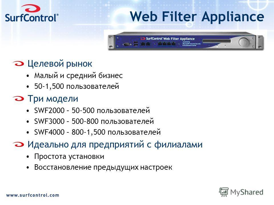 Web Filter Appliance Целевой рынок Малый и средний бизнес 50-1,500 пользователей Три модели SWF2000 – 50-500 пользователей SWF3000 – 500-800 пользователей SWF4000 – 800-1,500 пользователей Идеально для предприятий с филиалами Простота установки Восст