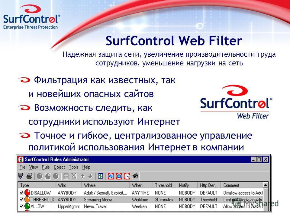 SurfControl Web Filter Фильтрация как известных, так и новейших опасных сайтов Возможность следить, как сотрудники используют Интернет Точное и гибкое, централизованное управление политикой использования Интернет в компании Надежная защита сети, увел