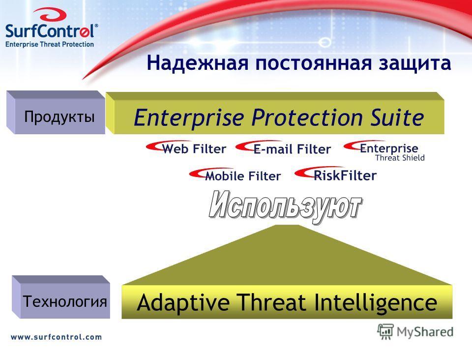 Adaptive Threat Intelligence Enterprise Protection Suite Продукты Технология Надежная постоянная защита