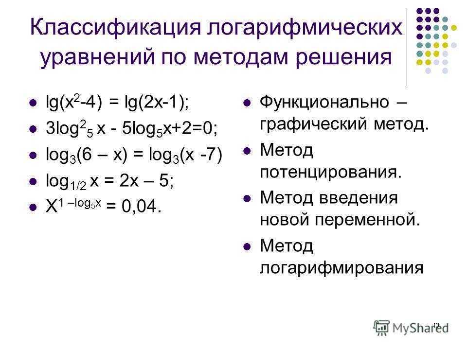 13 Классификация логарифмических уравнений по методам решения lg(x 2 -4) = lg(2x-1); 3log 2 5 x - 5log 5 x+2=0; log 3 (6 – x) = log 3 (x -7) log 1/2 x = 2x – 5; X 1 –log 5 x = 0,04. Функционально – графический метод. Метод потенцирования. Метод введе