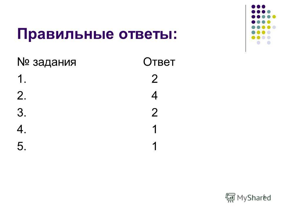 Правильные ответы: задания Ответ 1. 2 2. 4 3. 2 4. 1 5. 1 6