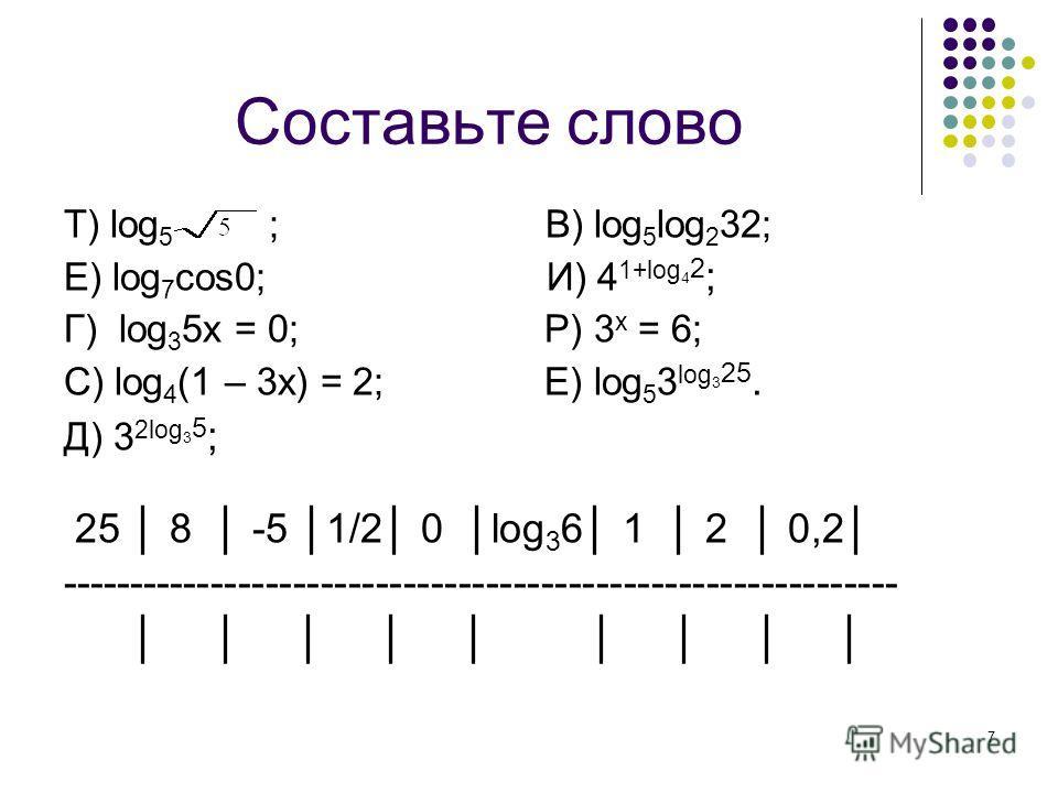 7 Составьте слово Т) log 5 ; В) log 5 log 2 32; Е) log 7 cos0; И) 4 1+log 4 2 ; Г) log 3 5x = 0; Р) 3 x = 6; С) log 4 (1 – 3x) = 2; Е) log 5 3 log 3 25. Д) 3 2log 3 5 ; 25 8 -5 1/2 0 log 3 6 1 2 0,2 ---------------------------------------------------
