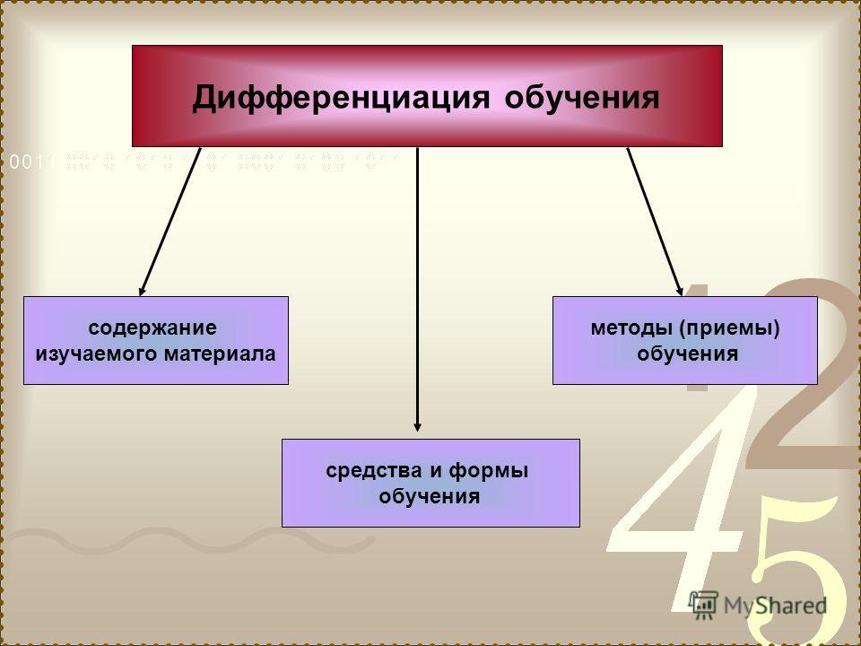 Дифференциация обучения средства и формы обучения методы (приемы) обучения содержание изучаемого материала