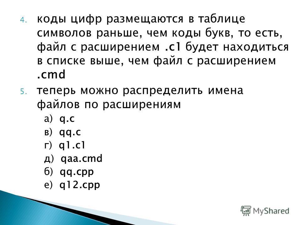 4. коды цифр размещаются в таблице символов раньше, чем коды букв, то есть, файл с расширением.с1 будет находиться в списке выше, чем файл с расширением.сmd 5. теперь можно распределить имена файлов по расширениям а) q.c в) qq.c г) q1.c1 д) qaa.cmd б