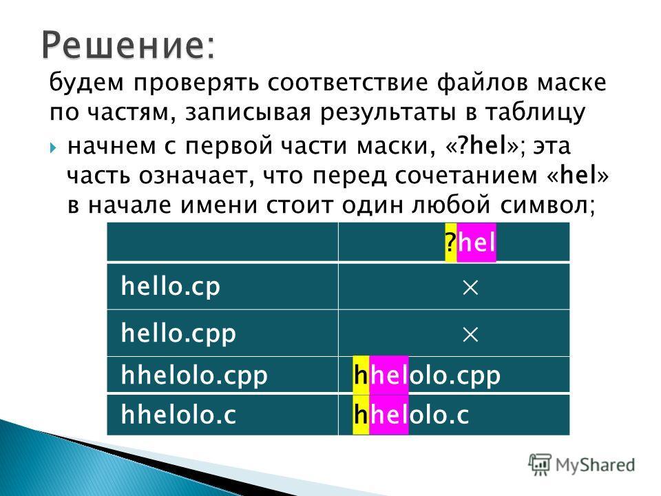 будем проверять соответствие файлов маске по частям, записывая результаты в таблицу начнем с первой части маски, «?hel»; эта часть означает, что перед сочетанием «hel» в начале имени стоит один любой символ; ?hel hello.cp× hello.cpp× hhelolo.cpp hhel