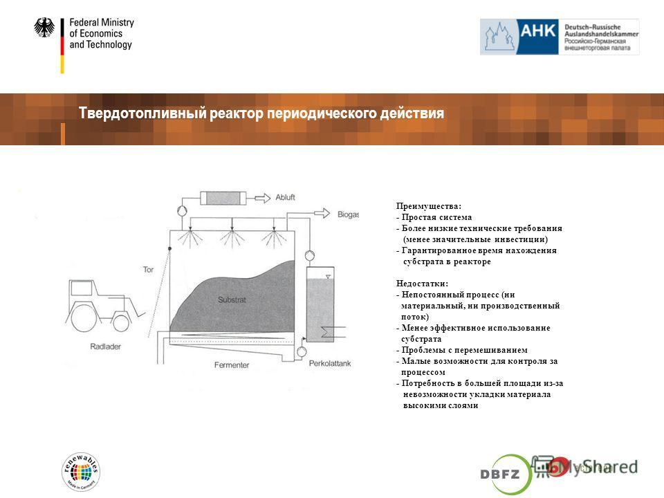 Твердотопливный реактор периодического действия Преимущества: - Простая система - Более низкие технические требования (менее значительные инвестиции) - Гарантированное время нахождения субстрата в реакторе Недостатки: - Непостоянный процесс (ни матер