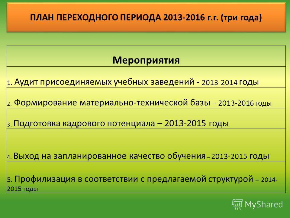 Мероприятия 1. Аудит присоединяемых учебных заведений - 2013-2014 годы 2. Формирование материально-технической базы – 2013-2016 годы 3. Подготовка кадрового потенциала – 2013-2015 годы 4. Выход на запланированное качество обучения – 2013-2015 годы 5.